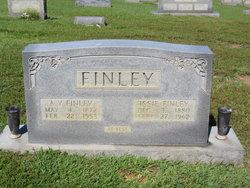 Alexander Young Finley