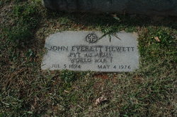 John Everett Hewett
