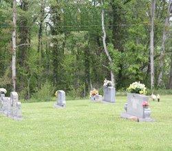 Wilson Baptist Cemetery
