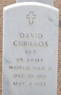 David Cubillos