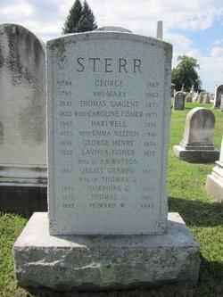 Howard W Sterr