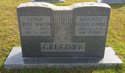 Jesse Martin Gregory