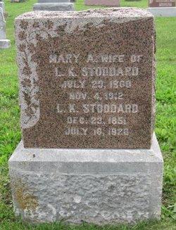 Lewis Kossuth Stoddard