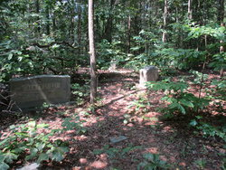 Ketner Cemetery