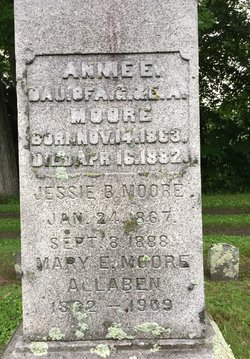 Annie E. Moore