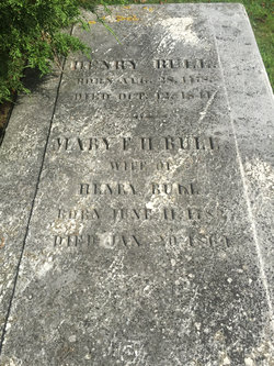 Mary Fones Holmes <I>Tillinghast</I> Bull