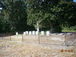Jarratt Family Cemetery