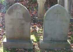 Anna Whiting <I>Lyman</I> Parker
