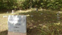 Phelphs Cemetery