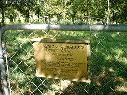 Cortner Cemetery