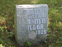 Della Miller