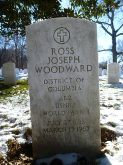 Ross J Woodward