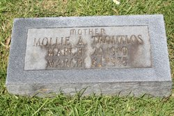 "Mary Gray ""Mollie"" <I>Alexander</I> Troutlos"
