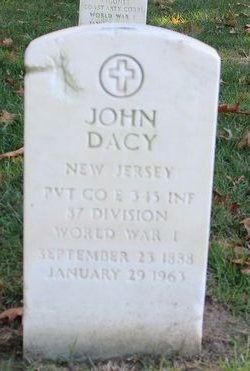 John Dacy