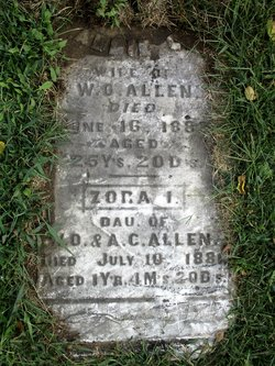 Zora I. Allen