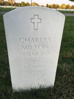 Charles Milton Simmons