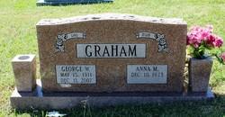 George W Graham