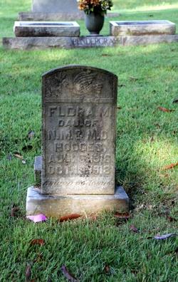 Flora M Hodges