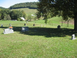 Looney-Mauk Cemetery