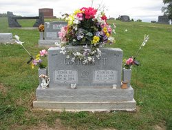 Clovis Odell Garrett