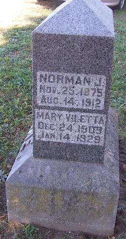 Norman Viletta