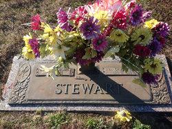 William James Stewart