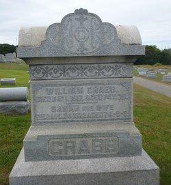 William Crabb