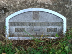 Eunice Ruth Ellingson