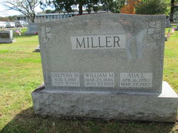 William M Miller