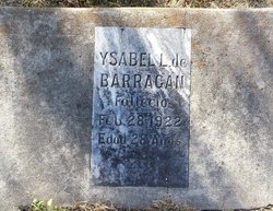 Ysabel L. Barracan