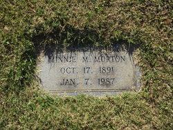 Minnie M. Morton