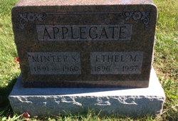 Minter S Applegate