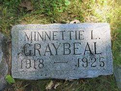 Minnettie L. Graybeal