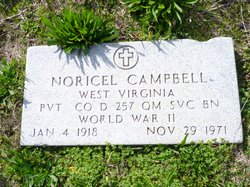 Pvt Noricel Campbell