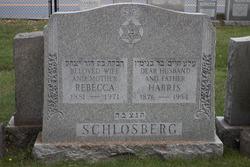 Rebecca Schlosberg