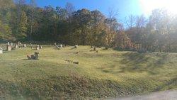 Egnor Cemetery