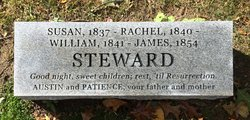 James W. Steward