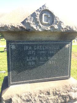 Ira M. Greenwood