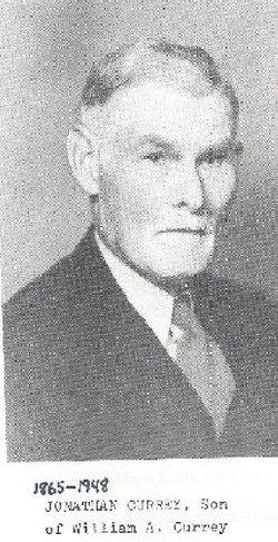 Jonathan Currey