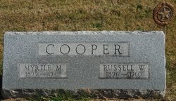 Russell W Cooper