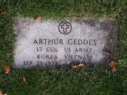 Arthur Geddes