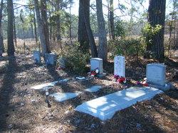 Hickory Hill Baptist Church Cemetery