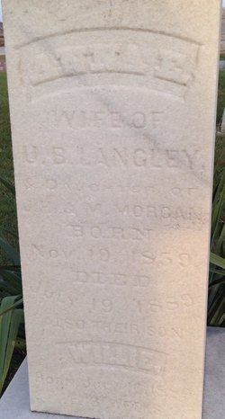 Willie Langley