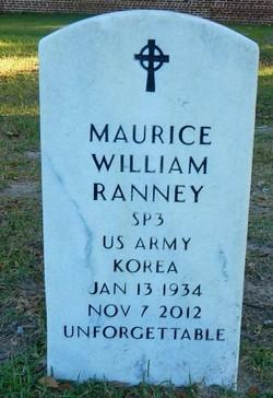Maurice William Ranney