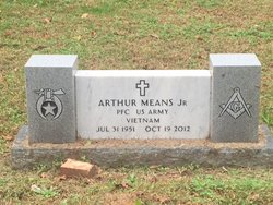 Arthur Means, Jr