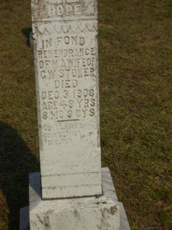 M  A  Martin Stoker (1857-1906) - Find A Grave Memorial