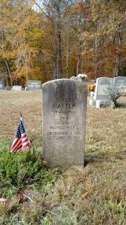 James F Carter