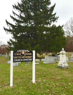 Allemansville Cemetery