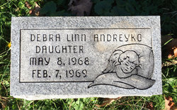 Debra Linn Andreyko