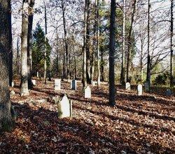 Kirtley Kittinger Cemetery